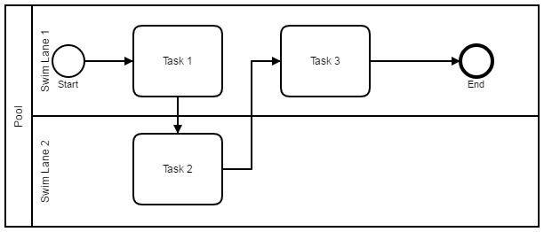how to build a workflow process map