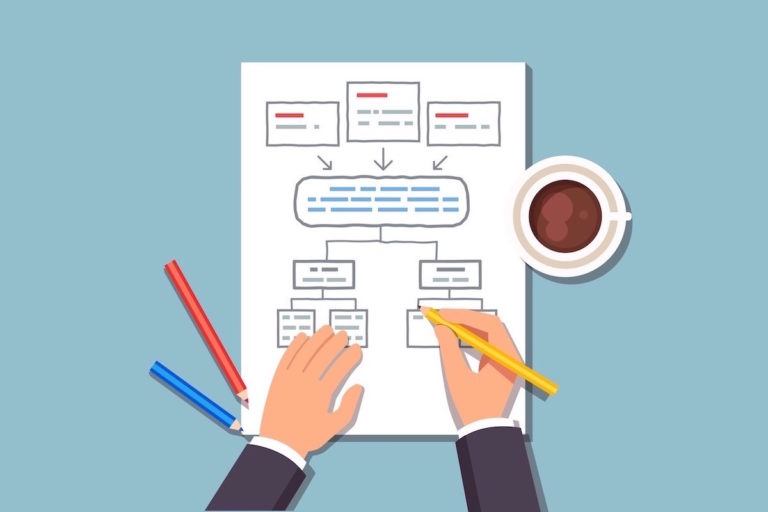 Designing Complex Workflows Using the Flowchart Extension [Guide]