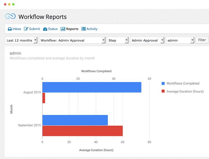 Gravity Flow: Business Process Automation with WordPress & Gravity
